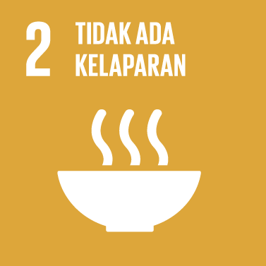Zero Hunger Icon