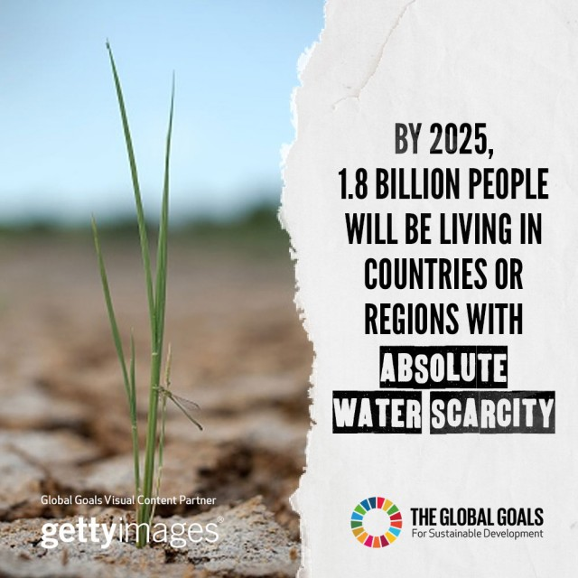 Absolute Water Scarcity
